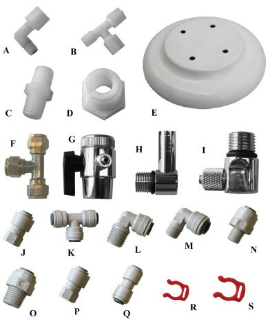 fittings, wrenches, Water Filtration, Brackets, Faucets, Valves